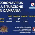 Coronavirus: la situazione in Campania nella giornata di oggi vede 27 nuovi casi positivi. Nuovo focolaio in Irpinia, riapre il reparto covid al Moscati di Avellino